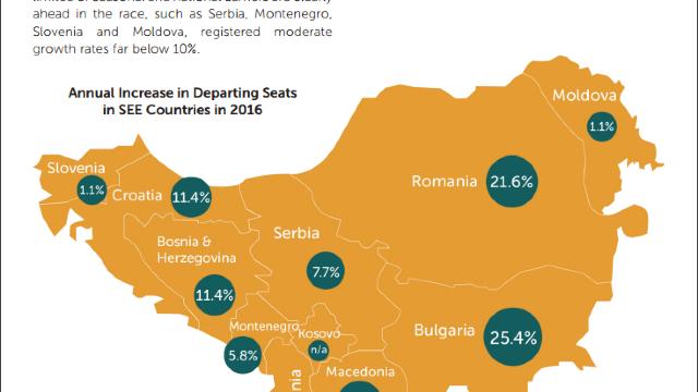 STUDIU | R.Moldova înregistrează cea mai redusă prezență a companiilor low-cost din Europa de Sud-Est