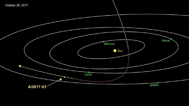 """NASA a semnalat existența a ceea ce ar putea fi primul """"obiect interstelar"""" observat și confirmat"""