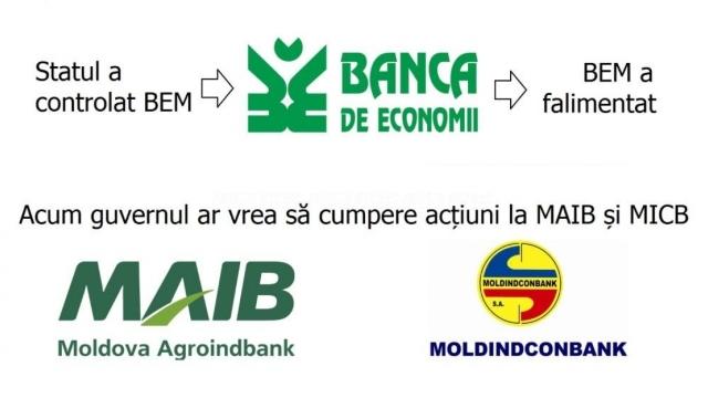 Statul ar putea deveni temporar acționar al unor bănci mari din R.Moldova (Mold-Street)