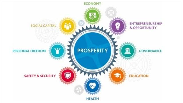 R.Moldova a coborât două poziții în Indicele Prosperității, clasându-se între Kenia și Maroc