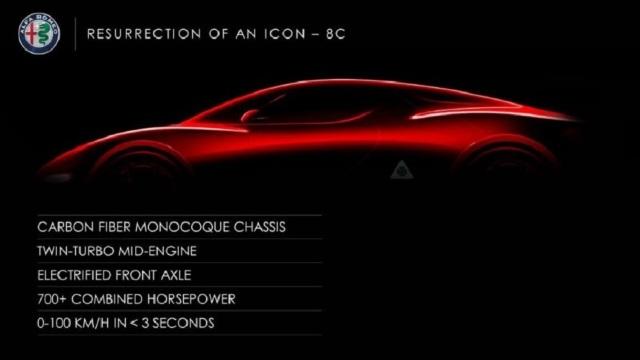 Alfa Romeo va concura Porsche şi Ferrari cu o nou supercar