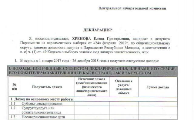 Candidata PSRM la alegerile parlamentare, Elena Hrenova, declară zero venituri (DOC)