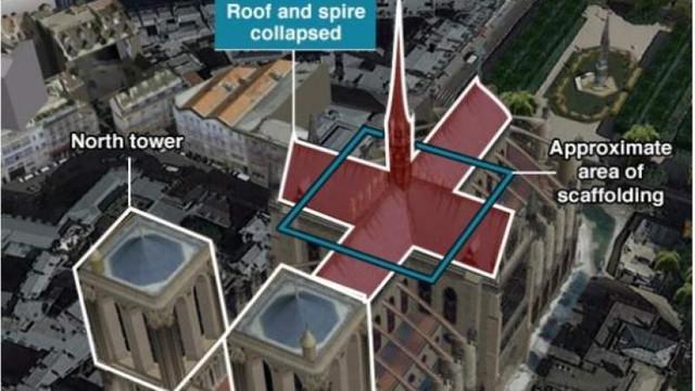 Incendiu la Notre-Dame. Primele ipoteze