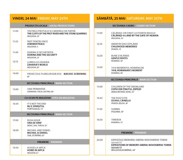 Începe Cronograf 2019. Programul complet pentru cele șapte zile de filme documentare