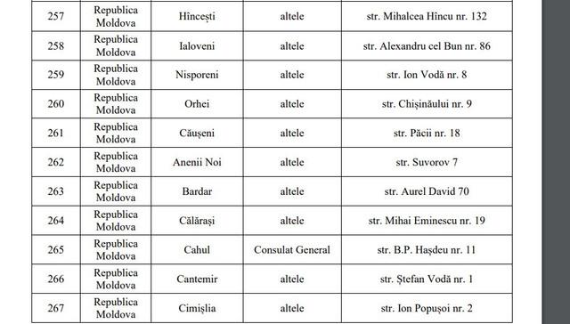 Duminică se aleg europarlamentarii. Lista secțiilor de votare și adresele acestora, pentru cei care votează din R.Moldova