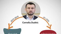 Fostul deputat Corneliu Dudnic ar putea fi verificat de ANI  ( moldovacurata.md)