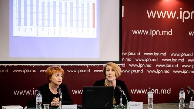 Un sfert din respondenți cred că în instituția în care muncesc există corupție, TI-Moldova