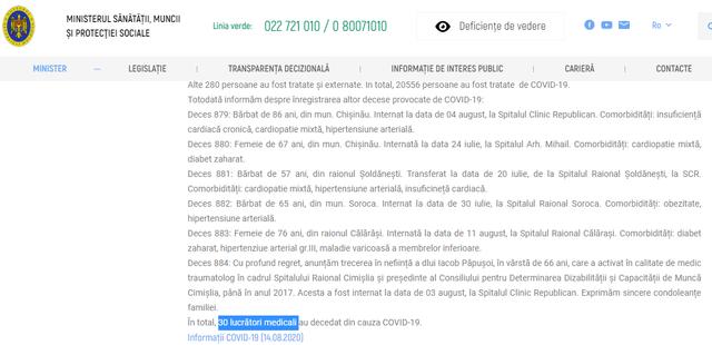 PROBE | Date contradictorii ale Ministerului Sănătății privind numărul medicilor răpuși de COVID-19. LISTA integrală a angajaților din sistemul de sănătate decedați din cauza virusului
