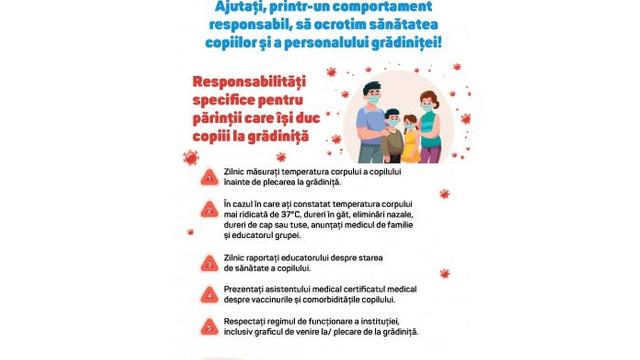În grădinițele din Chișinău a început o campanie de prevenție împotriva infecției cu coronavirus