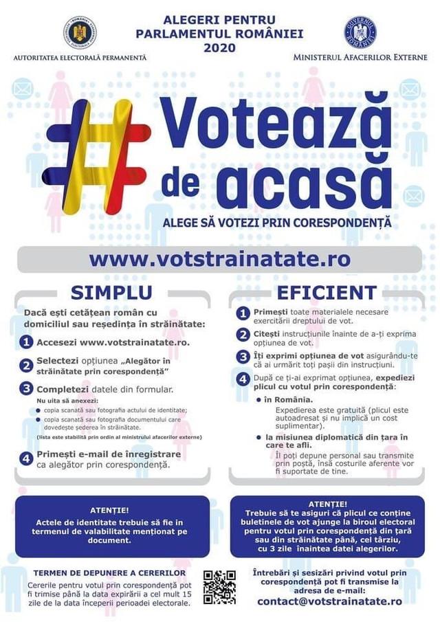 Anunț important pentru cetățenii români din R.Moldova care vor să participe la alegerile parlamentare din România. Pașii care trebuie întreprinși pentru a vota la scrutin
