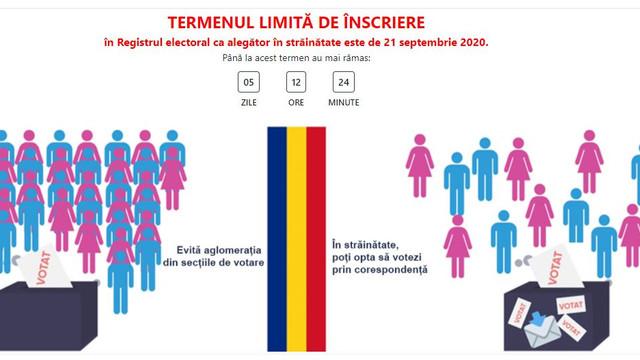 Cetățenii români din R.Moldova pot vota prin corespondență pentru Alegerile pentru Parlamentul României de anul acesta