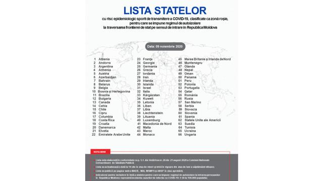 Autoritățile au actualizat lista statelor pentru care se impune regimul de carantină