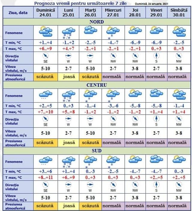 METEO | Vremea se răcește brusc săptămâna viitoare și pe arii extinse vor cădea ninsori. Ce temperaturi ne așteaptă