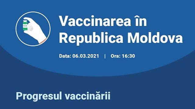 5174 de vaccinați în R. Moldova, în prima săptămână a campaniei de imunizare anti-COVID