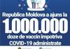 MSMPS: În R. Moldova au fost administrate 1 milion de doze de vaccin anti-COVID-19