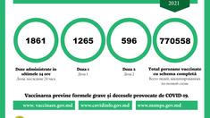 Doar 1.800 de doze de vaccin anti-COVID-19, administrate în ultimele 24 de ore